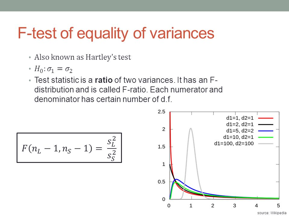 F-test of equality of variances source: Wikipedia
