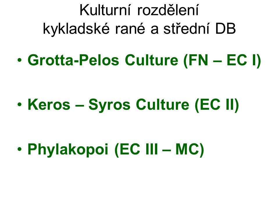 Kulturní rozdělení kykladské rané a střední DB Grotta-Pelos Culture (FN – EC I) Keros – Syros Culture (EC II) Phylakopoi (EC III – MC)