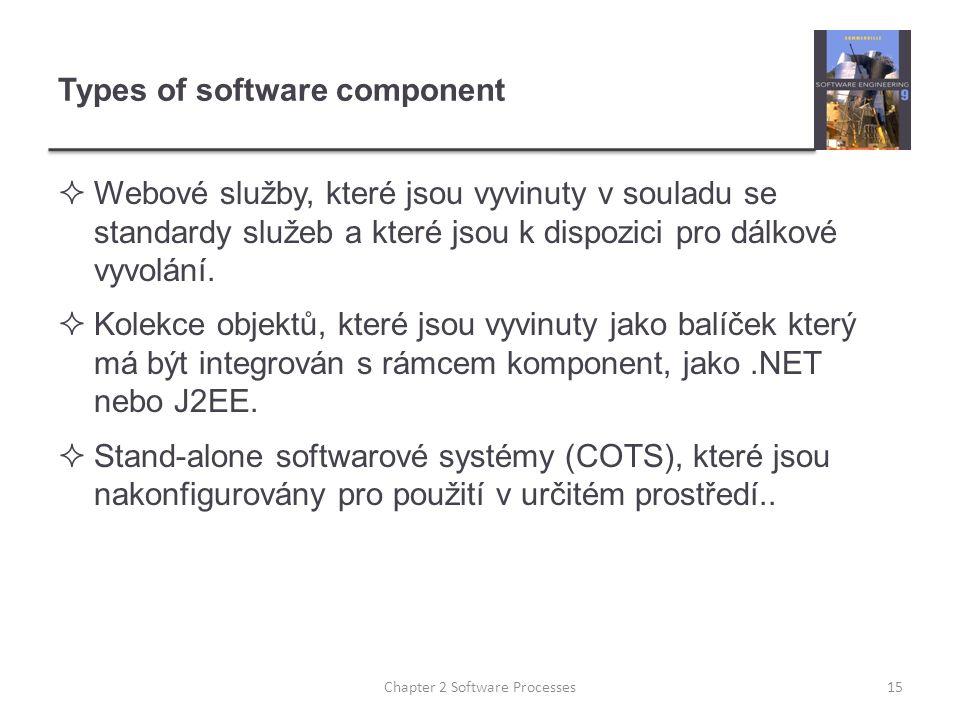 Types of software component  Webové služby, které jsou vyvinuty v souladu se standardy služeb a které jsou k dispozici pro dálkové vyvolání.  Kolekc