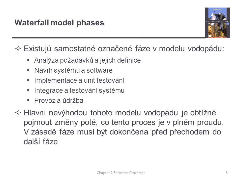 Waterfall model phases  Existujú samostatné označené fáze v modelu vodopádu:  Analýza požadavků a jejich definice  Návrh systému a software  Implementace a unit testování  Integrace a testování systému  Provoz a údržba  Hlavní nevýhodou tohoto modelu vodopádu je obtížné pojmout změny poté, co tento proces je v plném proudu.