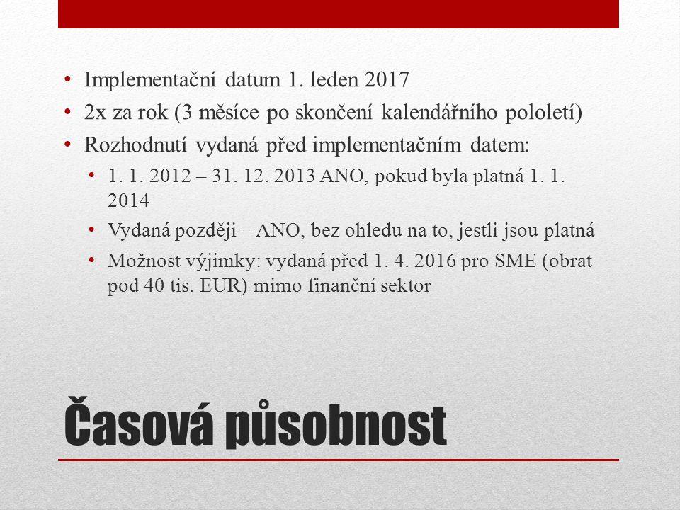 Na co se Směrnice vztahuje v ČR? ???