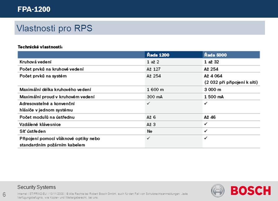 6 FPA-1200 Internal | ST/PRM2-EU | 13/11/2008 | © Alle Rechte bei Robert Bosch GmbH, auch für den Fall von Schutzrechtsanmeldungen. Jede Verfügungsbef