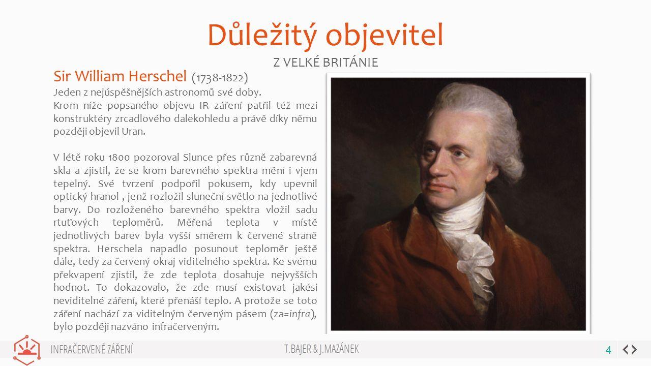 BUSINESS GROWTHWWW.YOURWEBSITE.COM Důležitý objevitel Z VELKÉ BRITÁNIE 4 Sir William Herschel (1738-1822) Jeden z nejúspěšnějších astronomů své doby.