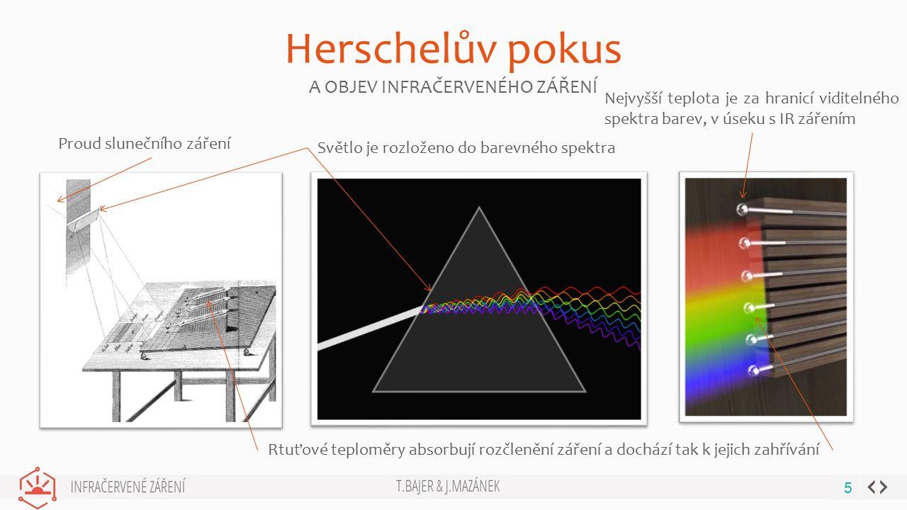 BUSINESS GROWTHWWW.YOURWEBSITE.COM Herschelův pokus A OBJEV INFRAČERVENÉHO ZÁŘENÍ 5 Proud slunečního záření Rtuťové teploměry absorbují rozčlenění záření a dochází tak k jejich zahřívání Světlo je rozloženo do barevného spektra Nejvyšší teplota je za hranicí viditelného spektra barev, v úseku s IR zářením