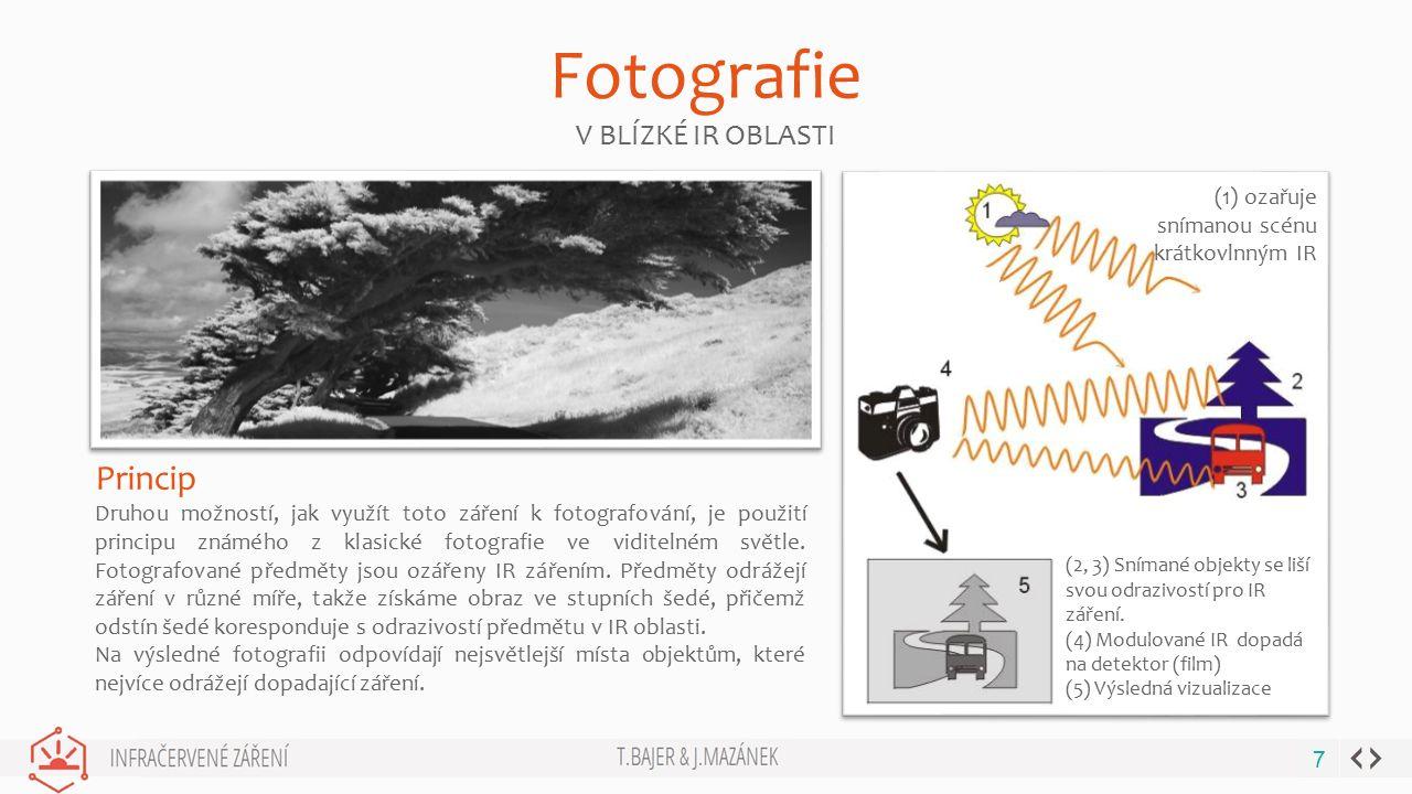 BUSINESS GROWTHWWW.YOURWEBSITE.COM Fotografie V BLÍZKÉ IR OBLASTI 7 Princip Druhou možností, jak využít toto záření k fotografování, je použití principu známého z klasické fotografie ve viditelném světle.