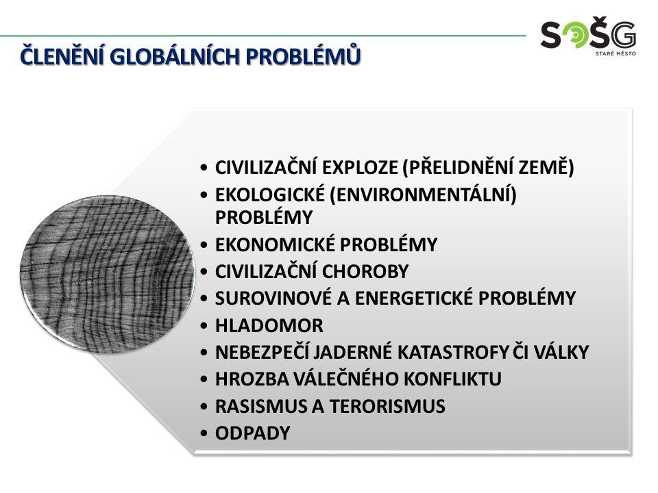 ČLENĚNÍ GLOBÁLNÍCH PROBLÉMŮ CIVILIZAČNÍ EXPLOZE (PŘELIDNĚNÍ ZEMĚ) EKOLOGICKÉ (ENVIRONMENTÁLNÍ) PROBLÉMY EKONOMICKÉ PROBLÉMY CIVILIZAČNÍ CHOROBY SUROVINOVÉ A ENERGETICKÉ PROBLÉMY HLADOMOR NEBEZPEČÍ JADERNÉ KATASTROFY ČI VÁLKY HROZBA VÁLEČNÉHO KONFLIKTU RASISMUS A TERORISMUS ODPADY