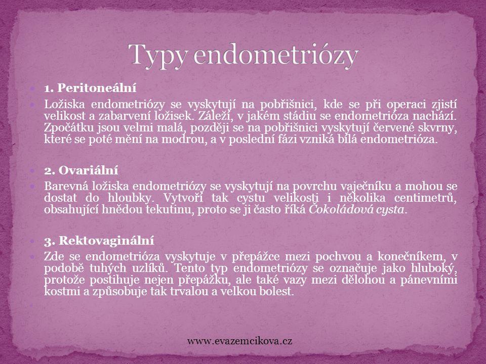 1. Peritoneální Ložiska endometriózy se vyskytují na pobřišnici, kde se při operaci zjistí velikost a zabarvení ložisek. Záleží, v jakém stádiu se end
