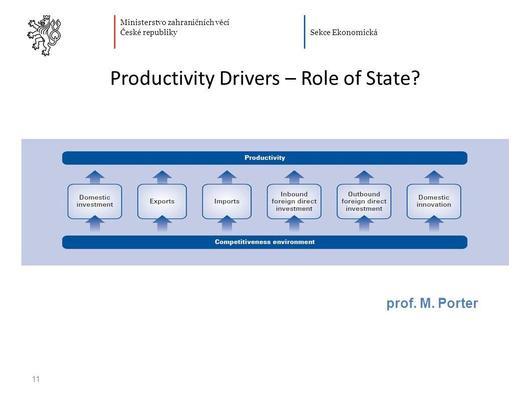 Ministerstvo zahraničních věcí České republiky Sekce Ekonomická 11 Productivity Drivers – Role of State.
