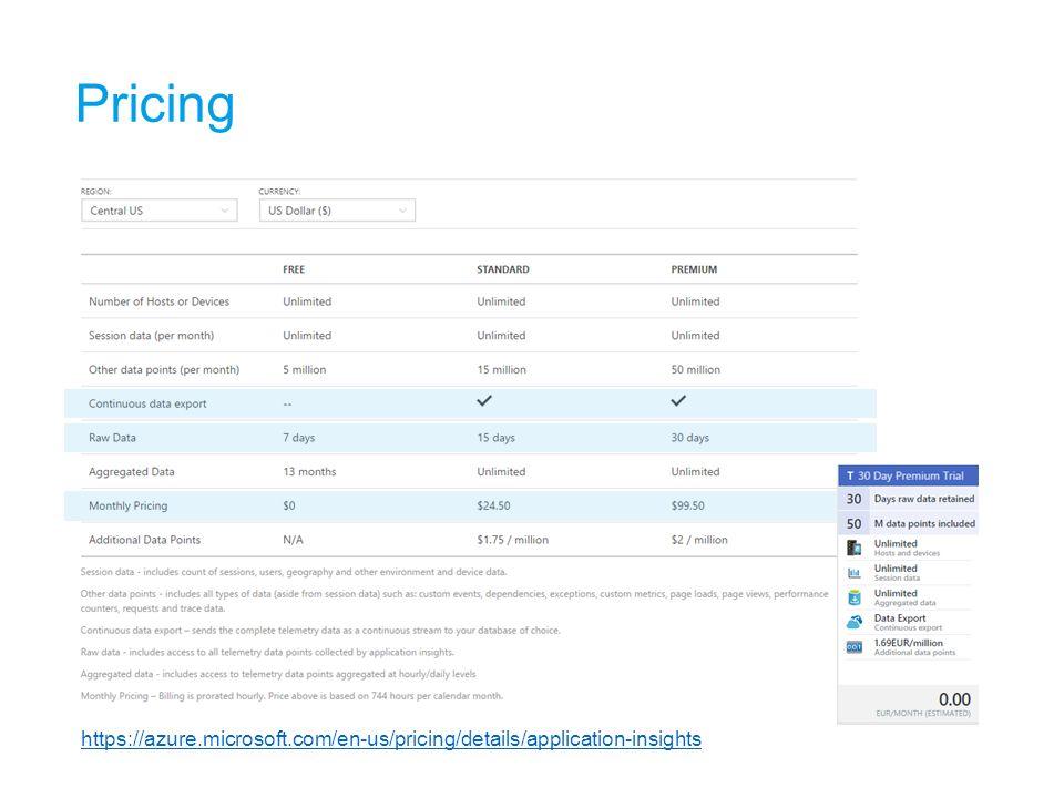 Pricing https://azure.microsoft.com/en-us/pricing/details/application-insights