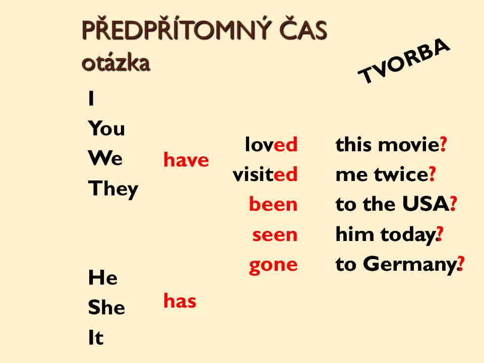PŘEDPŘÍTOMNÝ ČAS otázka TVORBA I You We They He She It loved visited been seen gone have this movie. me twice. to the USA. him today. to Germany. this