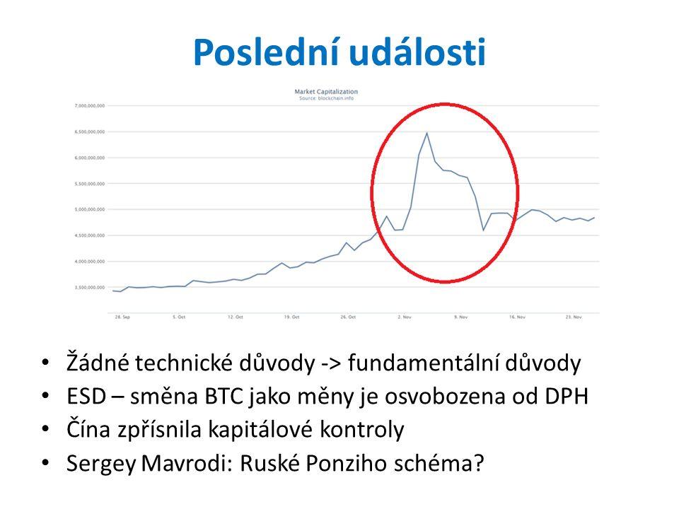 Poslední události Žádné technické důvody -> fundamentální důvody ESD – směna BTC jako měny je osvobozena od DPH Čína zpřísnila kapitálové kontroly Sergey Mavrodi: Ruské Ponziho schéma?