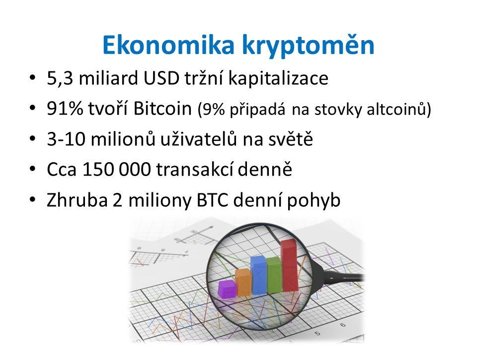Zdroj: Vlastní zpracování dle coinmap.org, SatoshiLabs