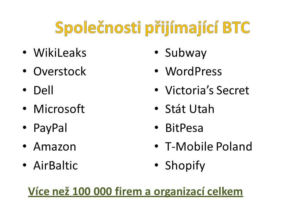 WikiLeaks Overstock Dell Microsoft PayPal Amazon AirBaltic Subway WordPress Victoria's Secret Stát Utah BitPesa T-Mobile Poland Shopify Více než 100 000 firem a organizací celkem