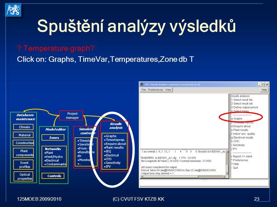 125MOEB 2009/201023(C) CVUT FSV KTZB KK Spuštění analýzy výsledků ? Temperature graph? Click on: Graphs, TimeVar,Temperatures,Zone db T Project manage