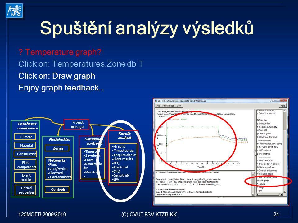 125MOEB 2009/201024(C) CVUT FSV KTZB KK Spuštění analýzy výsledků ? Temperature graph? Click on: Temperatures,Zone db T Click on: Draw graph Enjoy gra