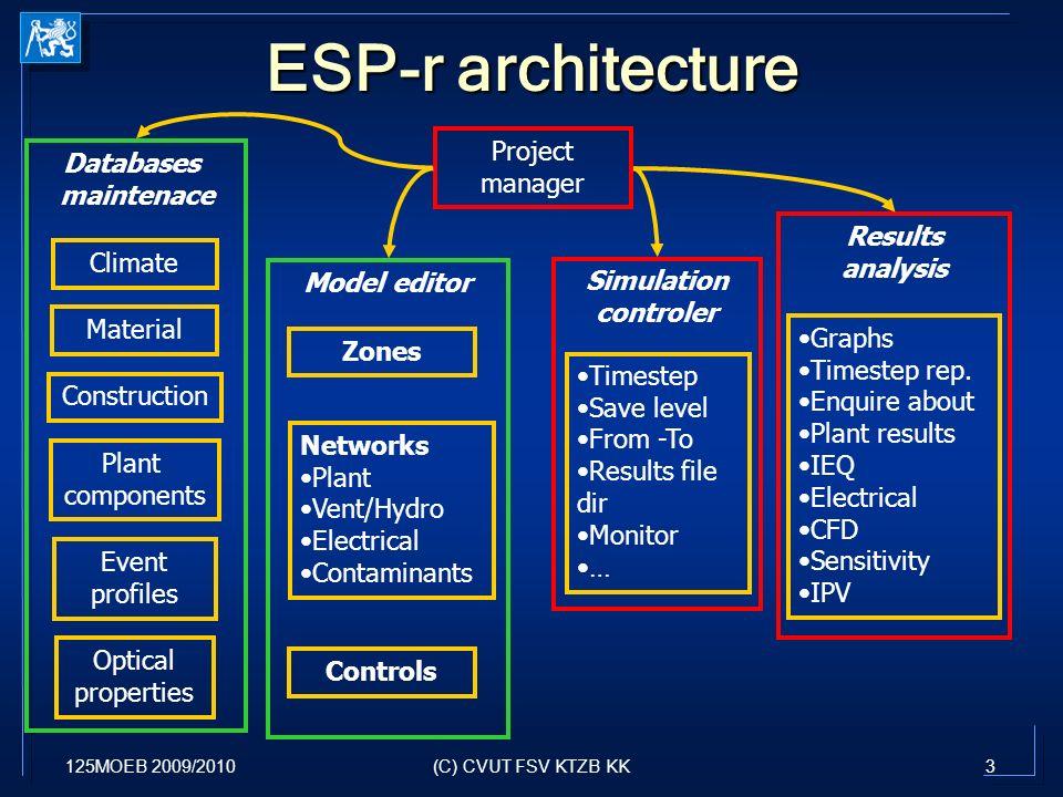 125MOEB 2009/20104(C) CVUT FSV KTZB KK Cvičení 3 ESP-r : Analýza potřeby energie v různých klimatických podmínkách