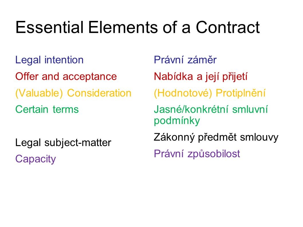 Essential Elements of a Contract Legal intention Offer and acceptance (Valuable) Consideration Certain terms Legal subject-matter Capacity Právní zámě