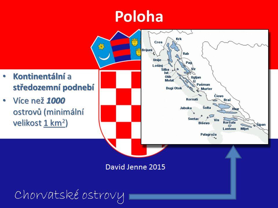 Poloha  Střední až jižní Evropa  Za sousedy má Slovinsko, Maďarsko, Srbsko, Bosnu a Hercegovinu a Černou Horu  Leží v mírném pásu  Omývá ho Středo