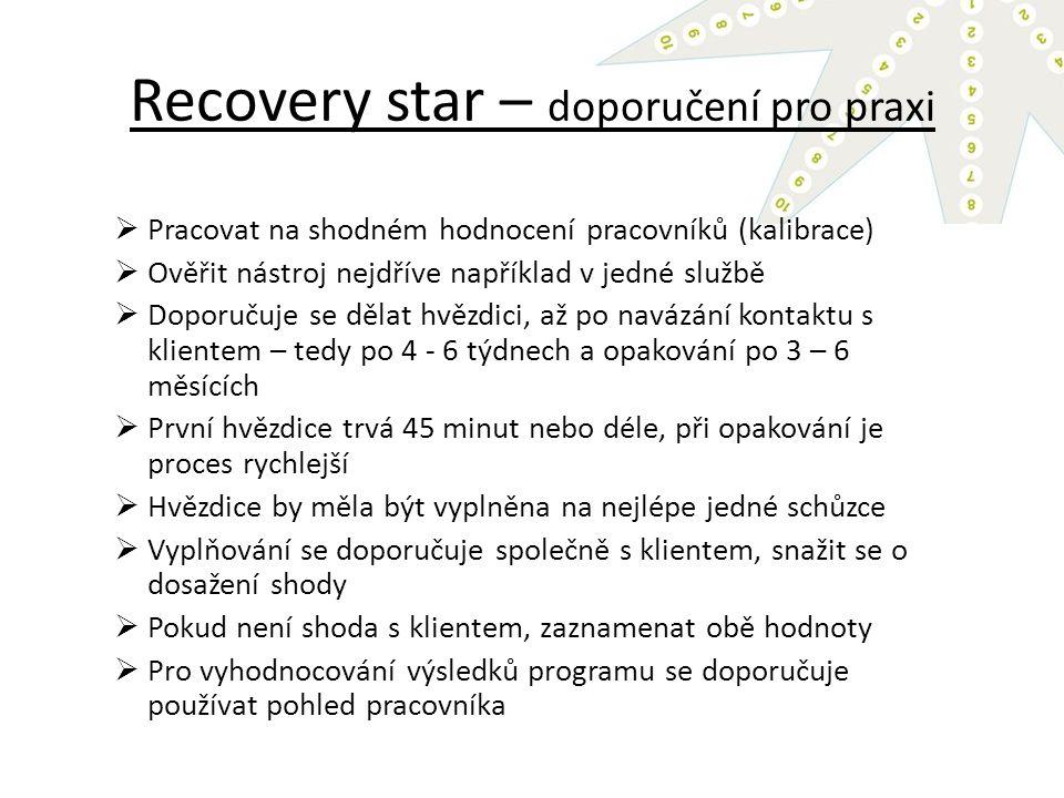 Recovery star – doporučení pro praxi  Pracovat na shodném hodnocení pracovníků (kalibrace)  Ověřit nástroj nejdříve například v jedné službě  Doporučuje se dělat hvězdici, až po navázání kontaktu s klientem – tedy po 4 - 6 týdnech a opakování po 3 – 6 měsících  První hvězdice trvá 45 minut nebo déle, při opakování je proces rychlejší  Hvězdice by měla být vyplněna na nejlépe jedné schůzce  Vyplňování se doporučuje společně s klientem, snažit se o dosažení shody  Pokud není shoda s klientem, zaznamenat obě hodnoty  Pro vyhodnocování výsledků programu se doporučuje používat pohled pracovníka