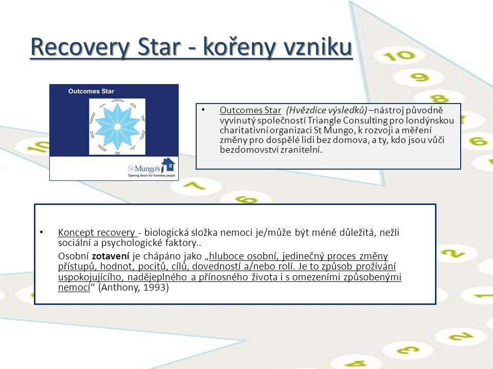 Recovery Star - kořeny vzniku Koncept recovery - biologická složka nemoci je/může být méně důležitá, nežli sociální a psychologické faktory..