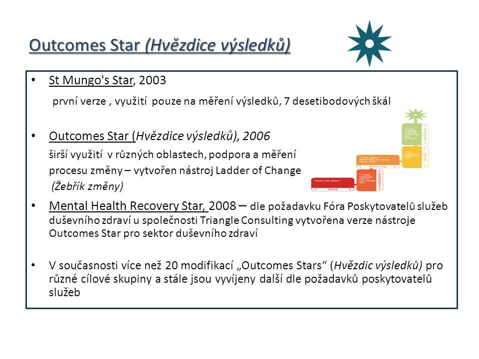 """Outcomes Star (Hvězdice výsledků) St Mungo s Star, 2003 první verze, využití pouze na měření výsledků, 7 desetibodových škál Outcomes Star (Hvězdice výsledků), 2006 širší využití v různých oblastech, podpora a měření procesu změny – vytvořen nástroj Ladder of Change (Žebřík změny) Mental Health Recovery Star, 2008 – dle požadavku Fóra Poskytovatelů služeb duševního zdraví u společnosti Triangle Consulting vytvořena verze nástroje Outcomes Star pro sektor duševního zdraví V současnosti více než 20 modifikací """"Outcomes Stars (Hvězdic výsledků) pro různé cílové skupiny a stále jsou vyvíjeny další dle požadavků poskytovatelů služeb"""