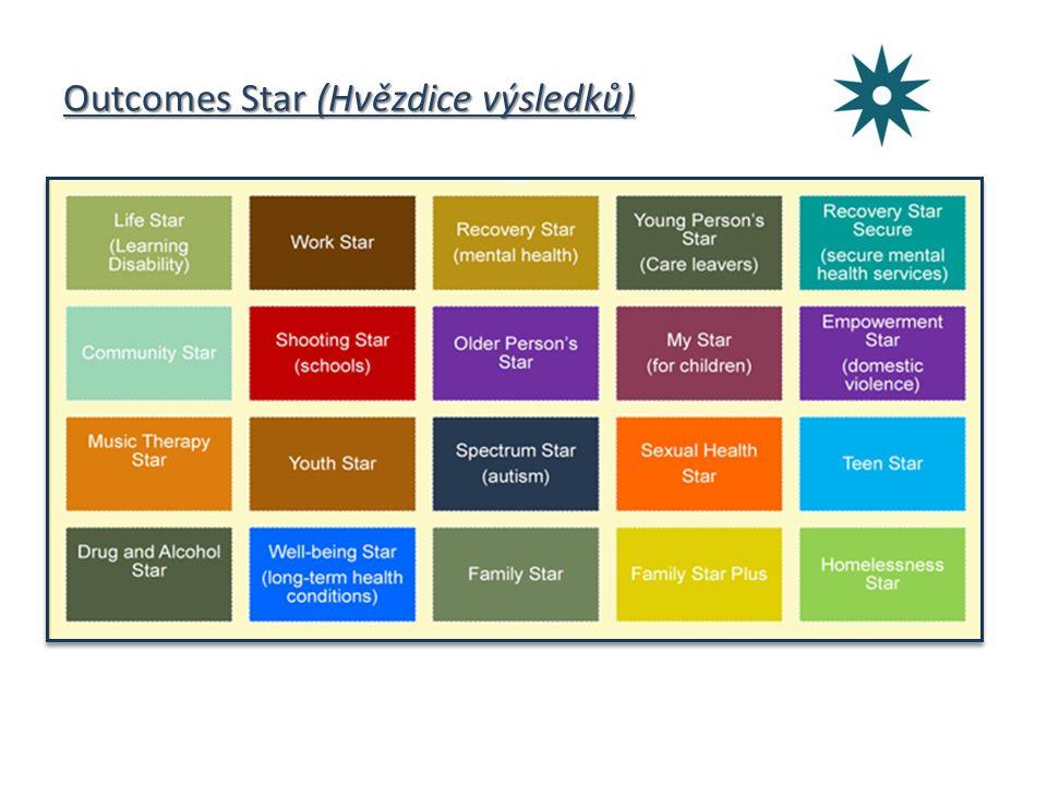 Outcomes Star (Hvězdice výsledků)