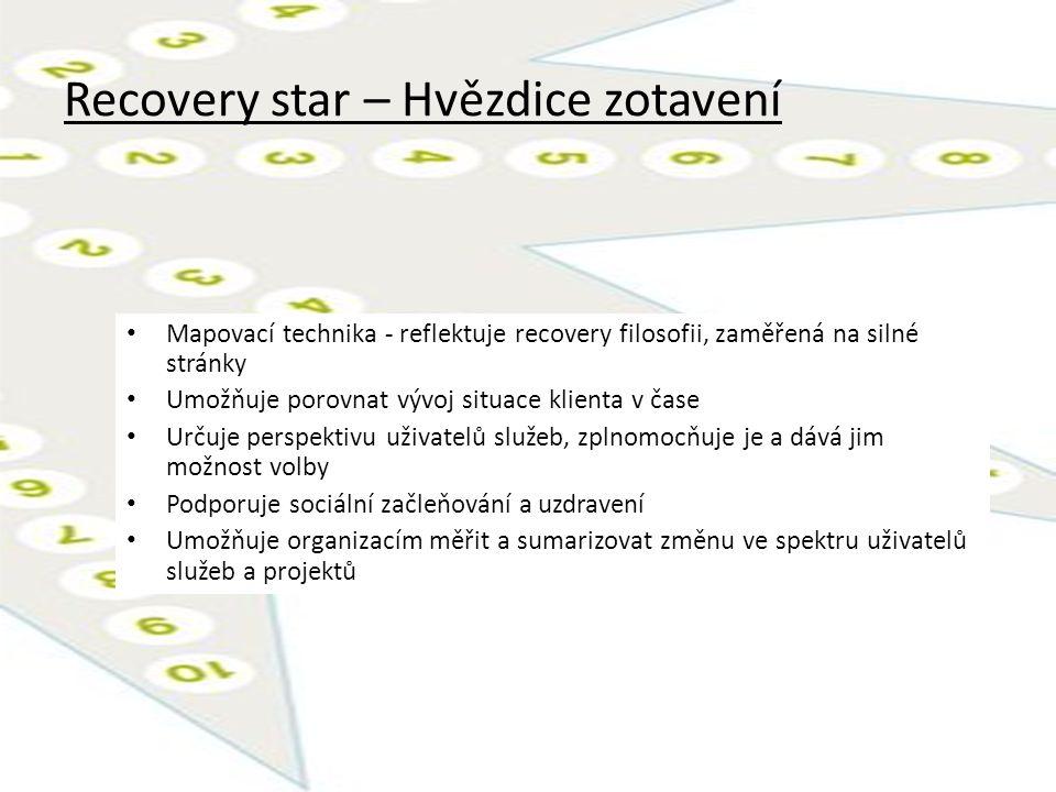 Recovery star – Hvězdice zotavení Mapovací technika - reflektuje recovery filosofii, zaměřená na silné stránky Umožňuje porovnat vývoj situace klienta v čase Určuje perspektivu uživatelů služeb, zplnomocňuje je a dává jim možnost volby Podporuje sociální začleňování a uzdravení Umožňuje organizacím měřit a sumarizovat změnu ve spektru uživatelů služeb a projektů