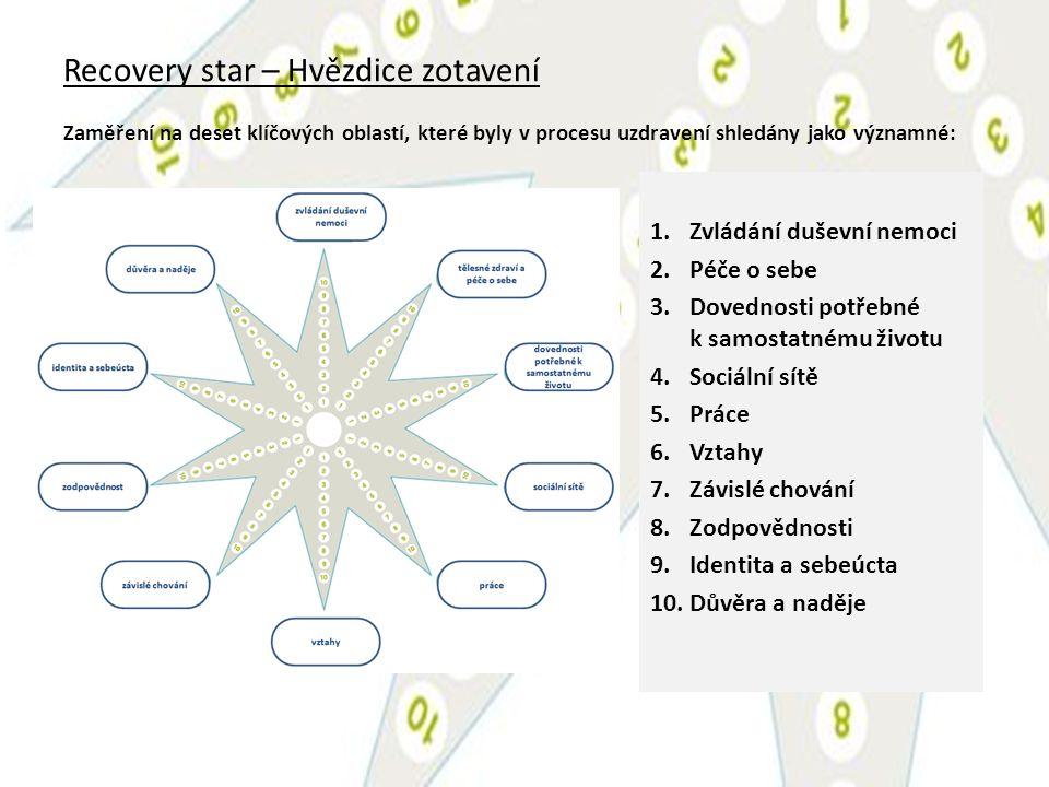 Recovery star – Hvězdice zotavení Zaměření na deset klíčových oblastí, které byly v procesu uzdravení shledány jako významné: 1.Zvládání duševní nemoci 2.Péče o sebe 3.Dovednosti potřebné k samostatnému životu 4.Sociální sítě 5.Práce 6.Vztahy 7.Závislé chování 8.Zodpovědnosti 9.Identita a sebeúcta 10.Důvěra a naděje