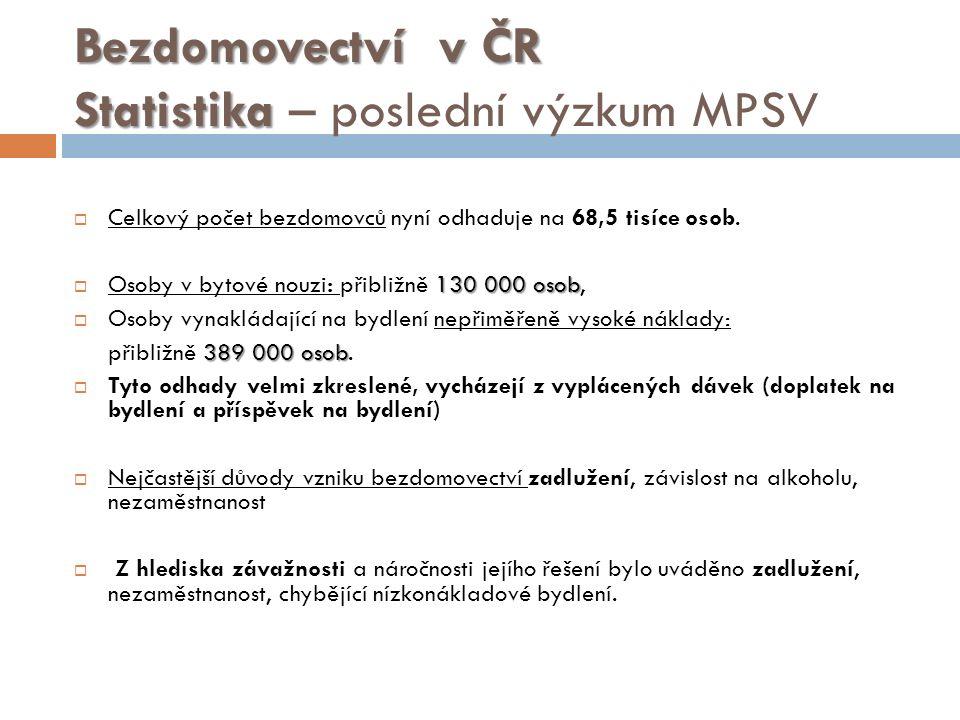 Bezdomovectví v ČR Statistika Bezdomovectví v ČR Statistika – poslední výzkum MPSV  Celkový počet bezdomovců nyní odhaduje na 68,5 tisíce osob.