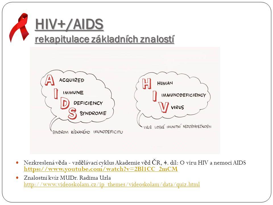 HIV+/AIDS rekapitulace základních znalostí Nezkreslená v ě da - vzd ě lávací cyklus Akademie v ě d Č R, 4. díl: O viru HIV a nemoci AIDS https://www.y