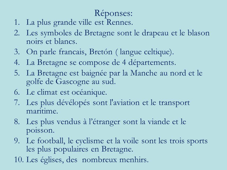 Réponses: 1.La plus grande ville est Rennes.