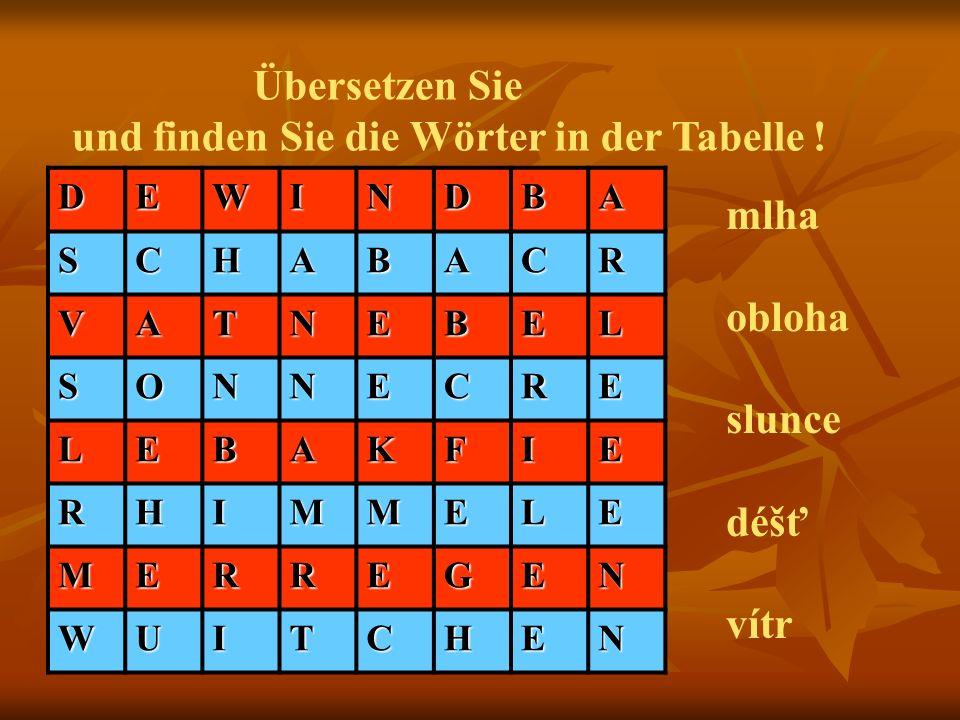 DEWINDBA SCHABACR VATNEBEL SONNECRE LEBAKFIE RHIMMELE MERREGEN WUITCHEN mlha obloha slunce déšť vítr Übersetzen Sie und finden Sie die Wörter in der Tabelle !