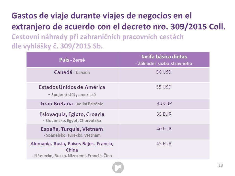 Gastos de viaje durante viajes de negocios en el extranjero de acuerdo con el decreto nro. 309/2015 Coll. Cestovní náhrady při zahraničních pracovních