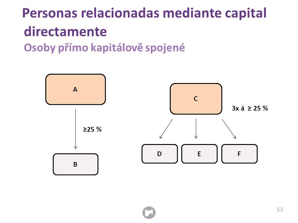 Personas relacionadas mediante capital directamente Osoby přímo kapitálově spojené A B C DEF ≥25 % 3x á ≥ 25 % 53