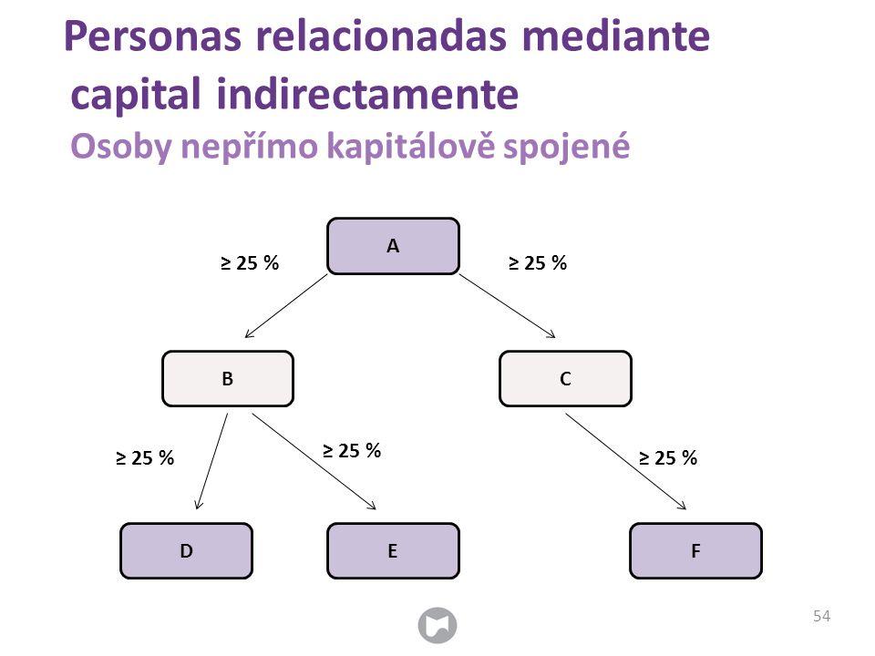 Personas relacionadas mediante capital indirectamente Osoby nepřímo kapitálově spojené A BC DEF ≥ 25 % 54