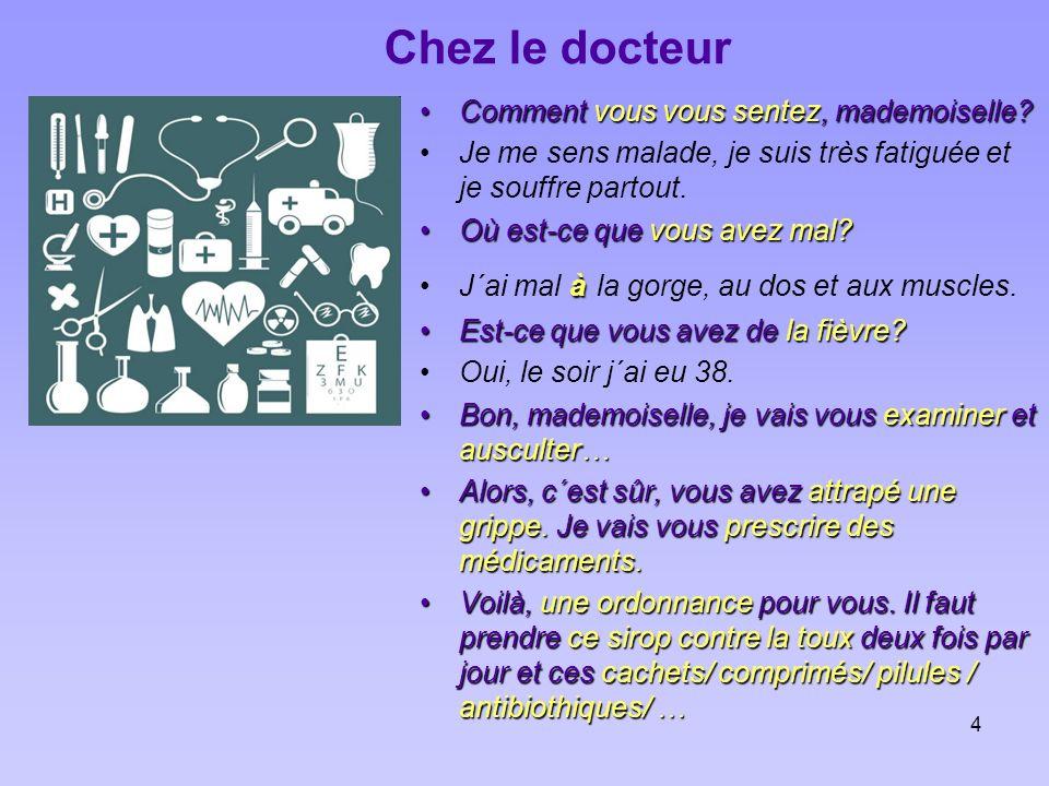 4 Chez le docteur Comment vous vous sentez, mademoiselle.