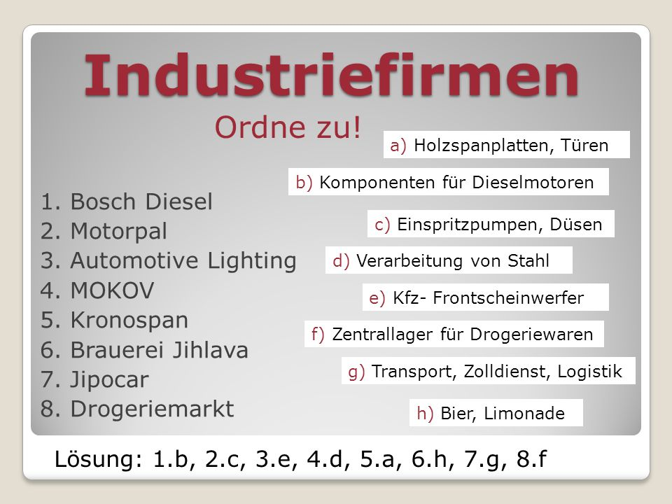 Industriefirmen 1. Bosch Diesel 2. Motorpal 3. Automotive Lighting 4.