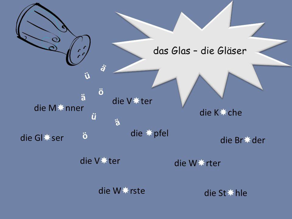 das Glas – die Gläser die V  ter die  pfel die W  rter die V  ter die M  nner die K  che die St  hle die W  rste die Gl  ser die Br  der ö ä ü ü ä ä ö