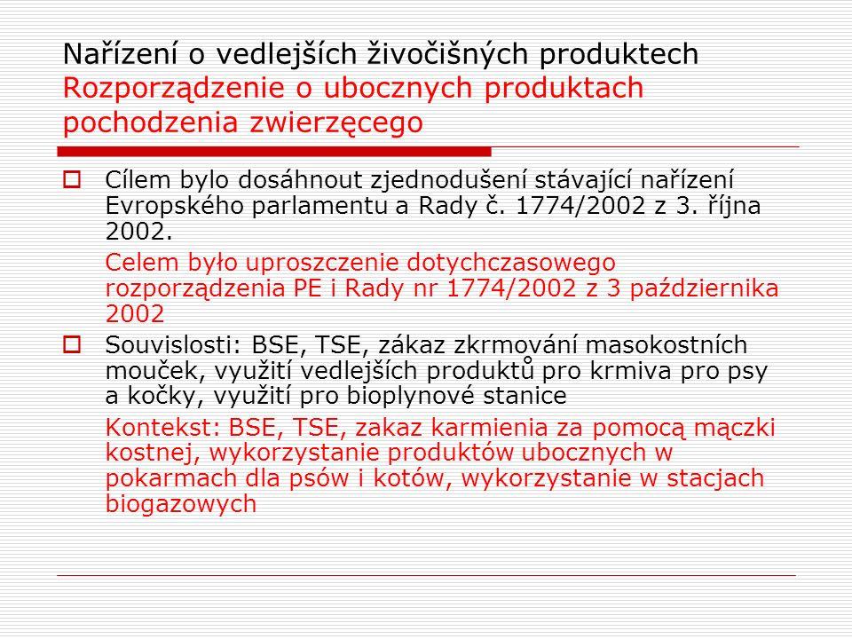Nařízení o vedlejších živočišných produktech Rozporządzenie o ubocznych produktach pochodzenia zwierzęcego  Cílem bylo dosáhnout zjednodušení stávající nařízení Evropského parlamentu a Rady č.