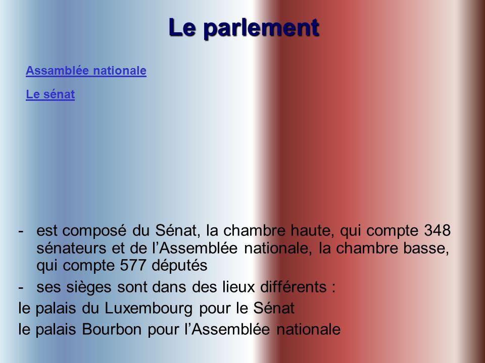 Le parlement -est composé du Sénat, la chambre haute, qui compte 348 sénateurs et de l'Assemblée nationale, la chambre basse, qui compte 577 députés -ses sièges sont dans des lieux différents : le palais du Luxembourg pour le Sénat le palais Bourbon pour l'Assemblée nationale Assamblée nationale Le sénat