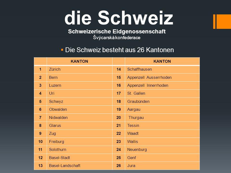  Die Schweiz besteht aus 26 Kantonen die Schweiz Schweizerische Eidgenossenschaft Švýcarská konfederace KANTON 1Zürich14Schaffhausen 2Bern15Appenzell Ausserrhoden 3Luzern16Appenzell Innerrhoden 4Uri17St.