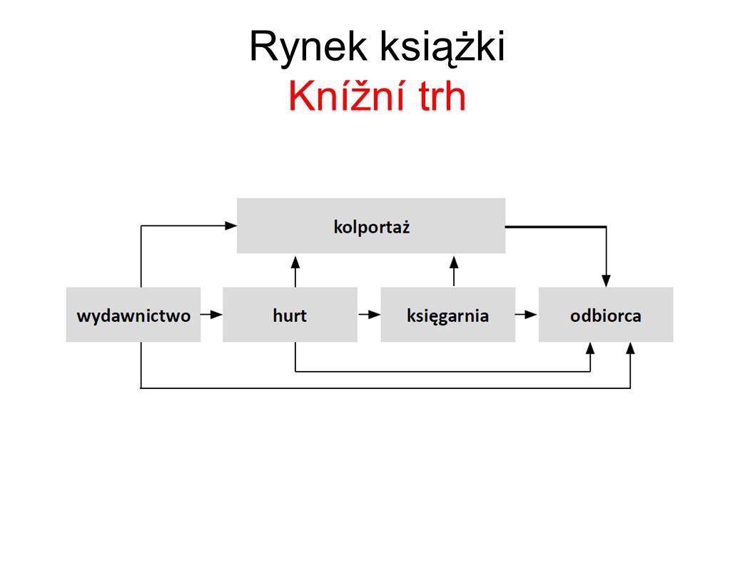 Rynek książki Knížní trh