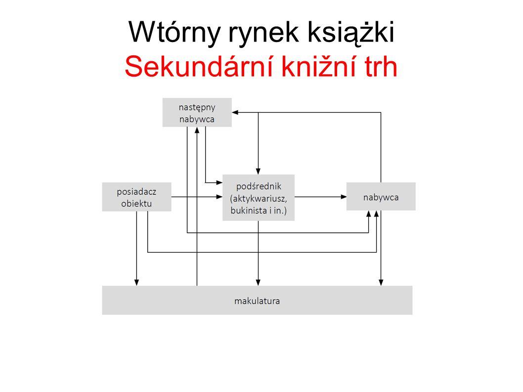 Wtórny rynek książki Sekundární knižní trh