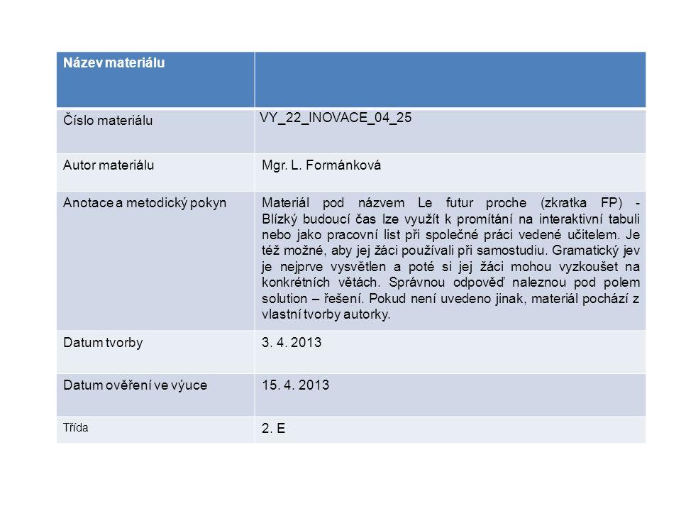 Název materiálu Číslo materiálu VY_22_INOVACE_04_25 Autor materiáluMgr. L. Formánková Anotace a metodický pokynMateriál pod názvem Le futur proche (zk