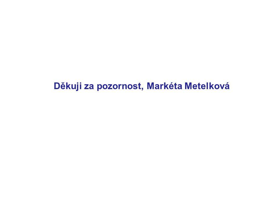 Děkuji za pozornost, Markéta Metelková