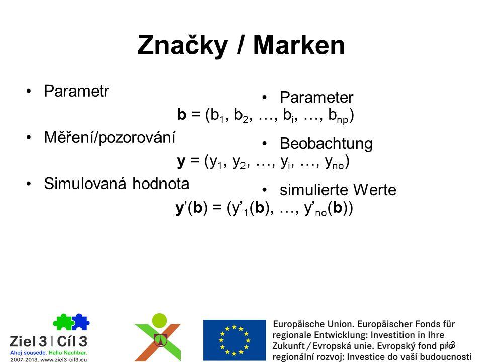 13 Značky / Marken Parametr b = (b 1, b 2, …, b i, …, b np ) Měření/pozorování y = (y 1, y 2, …, y i, …, y no ) Simulovaná hodnota y'(b) = (y' 1 (b),