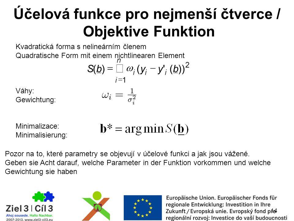 Kvadratická forma s nelineárním členem Quadratische Form mit einem nichtlinearen Element Váhy: Gewichtung: Minimalizace: Minimalisierung: Účelová funkce pro nejmenší čtverce / Objektive Funktion 14 2 1 ))( ()(byybS ii n i i     Pozor na to, které parametry se objevují v účelové funkci a jak jsou vážené.