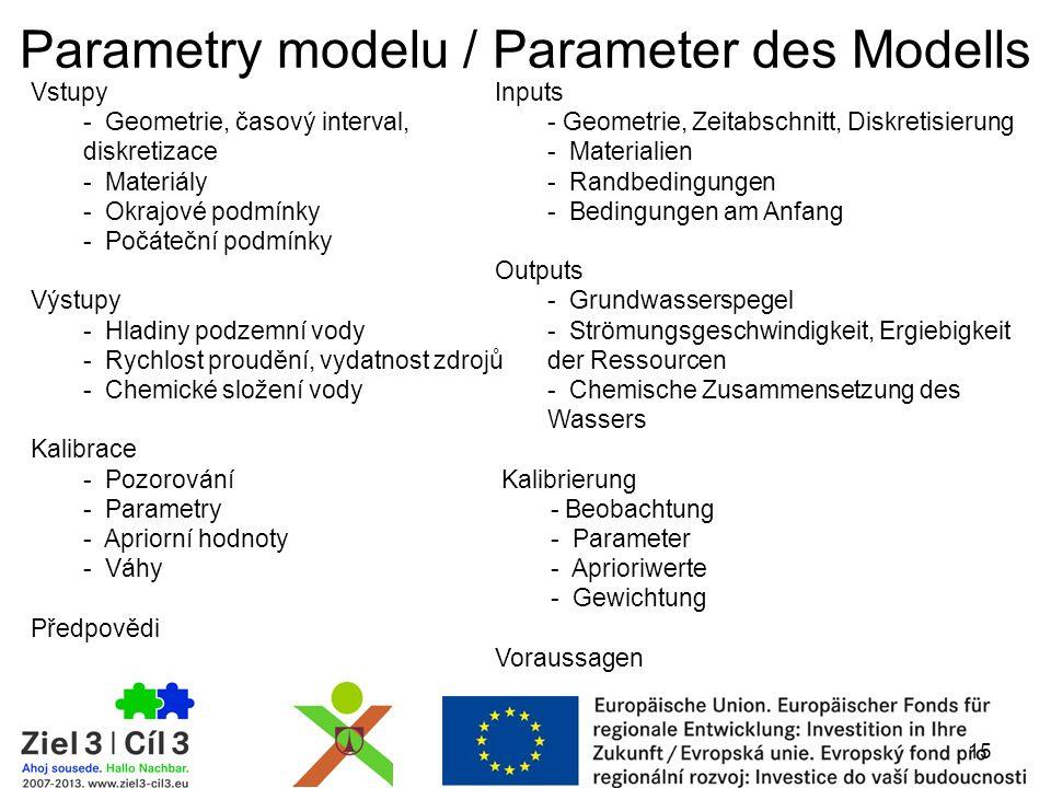 Parametry modelu / Parameter des Modells Vstupy - Geometrie, časový interval, diskretizace - Materiály - Okrajové podmínky - Počáteční podmínky Výstupy - Hladiny podzemní vody - Rychlost proudění, vydatnost zdrojů - Chemické složení vody Kalibrace - Pozorování - Parametry - Apriorní hodnoty - Váhy Předpovědi 15 Inputs - Geometrie, Zeitabschnitt, Diskretisierung - Materialien - Randbedingungen - Bedingungen am Anfang Outputs - Grundwasserspegel - Strömungsgeschwindigkeit, Ergiebigkeit der Ressourcen - Chemische Zusammensetzung des Wassers Kalibrierung - Beobachtung - Parameter - Aprioriwerte - Gewichtung Voraussagen