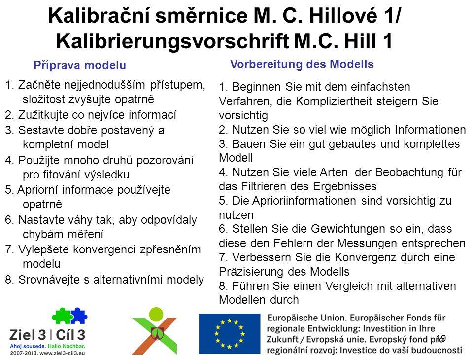 Kalibrační směrnice M. C. Hillové 1/ Kalibrierungsvorschrift M.C. Hill 1 1. Začněte nejjednodušším přístupem, složitost zvyšujte opatrně 2. Zužitkujte