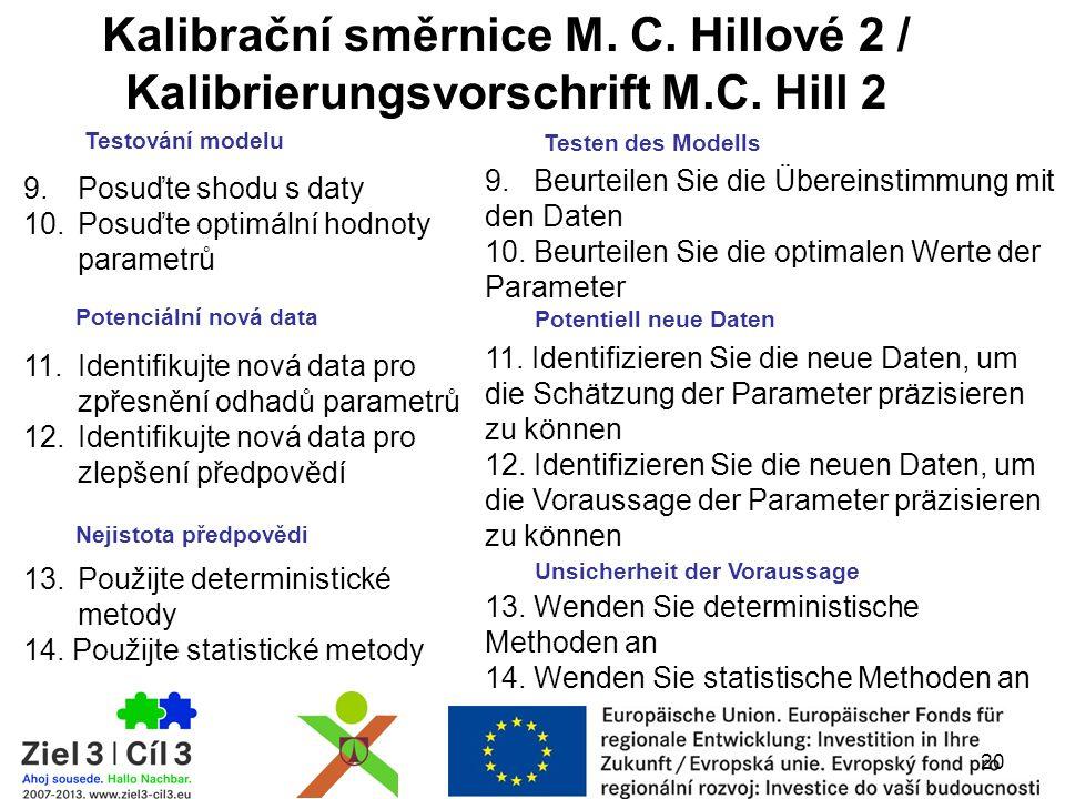 Kalibrační směrnice M. C. Hillové 2 / Kalibrierungsvorschrift M.C. Hill 2 9.Posuďte shodu s daty 10.Posuďte optimální hodnoty parametrů 11.Identifikuj